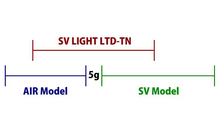 ダイワ SV LIGHT LTD-TN ポジション